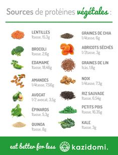 A Nutritionist Diet Plan Product Protein Snacks, Protein Dinner, Protein Rich Diet, Vegan Protein, Diet For Children, Vegetarian Protein Sources, Vegan Store, Nutrition And Dietetics, Food Nutrition