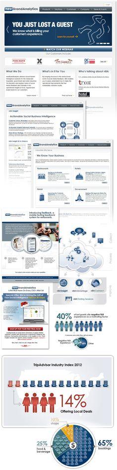 Washington DC social media startup web design, print, graphic design by LightMix DC web design, DC marketing