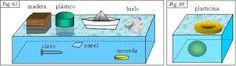 Resultat d'imatges de porque un barco flota en el mar