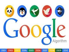 Learn What is Google Algorithm and How is Works in 2017
