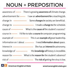 Noun preposition combinations #learnenglish https://plus.google.com/+AntriPartominjkosa/posts/LmoJQ2n2U7j