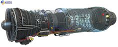 Afterburning Military Supersonic Turbofan Aircraft Engine 3D Model