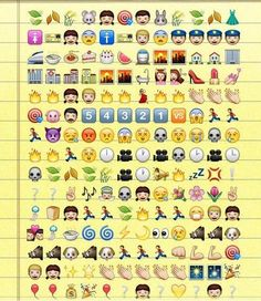 The Hunger Games Told Through Emoticons  imgur: the simple image sharer