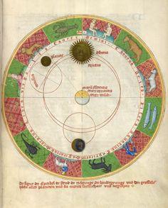 De sphaera | Zodiac Signs | Austria, ca. 1425 | The Morgan Library & Museum