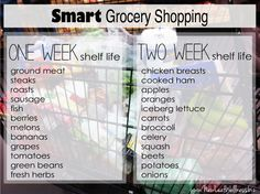 Grocery shopping for two weeks at a time.  Foods that are good during weeks one and two.
