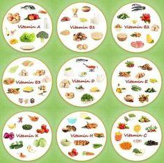 Evita el déficit de vitaminas http://mariateresabarahona.com/es/evitar-el-deficit-de-vitaminas/