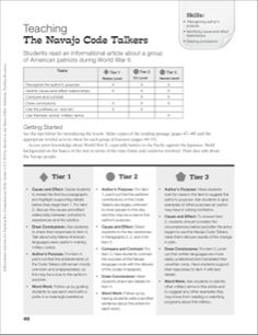 The Navajo Code Talkers (Historical Nonfiction): Differentiated Comprehension Activity - Grades 4-6