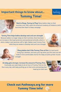Tummy Time was only introduced less than 30 years ago, and now it's an essential part of baby's development - building baby's core strength and muscles! To learn more about Tummy Time, visit our Tummy Time page. #TummyTime #babydevelopment #motordevelopment #motorskills #grossmotor #pediatrictherapy #pediatrics #tummytimetips Get Baby, Baby Sleep, Baby Love, American Academy Of Pediatrics, Shoulder Muscles, Need To Meet, Baby Activities, Core Muscles, Baby Development