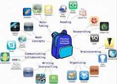 Personalize Learning Toolkit