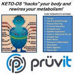 The Official Prüvit Site. Ketone Supplements that put your body into ketosis in 30 minutes or less. Products include: Keto Drink Mixes, Keto Reboot, Keto//UP and More! Become a Prüvit Promoter Today and pursue an unlimited earning potential. Ketogenic Supplements, Ketogenic Diet, Pure Therapeutic Ketones, Pruvit Ketones, Fat Smash Diet, Cellular Energy, Keto Diet Plan, Weight Loss, Healthy Detox
