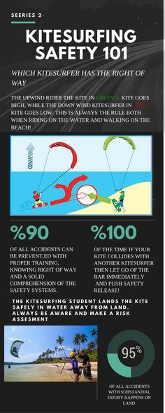 Kiteboarding safety