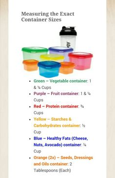 The Best Meal Prep Containers for Clean Eating! is part of 21 day fix diet The very best fitness meal prep containers from each of the 5 meal prep container categories! 21 Day Fix Menu, 21 Day Meal Plan, 21 Day Fix Meal Plan, Beachbody Meal Plan, Beachbody 21 Day Fix, 21 Day Fix Recipies, Best Meal Prep Containers, 21 Fix, Beach Bodys