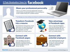 Today's grads know that there's a more efficient way to get connected with people who are important to their future, namely social media giants Facebook, Twitter, and LinkedIn. That's why we're sharing a series on.Today, we'll focus on Facebook, hands down the most popular social media site out there with more than 900 million active users. Although not traditionally regarded as a professional site, Facebook is an incredible resource for friendly networking...