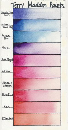 Color Chart Page 2 Watercolor Mixing, Watercolor And Ink, Watercolor Paintings, Watercolors, Watercolor Pencils, Watercolour Tutorials, Watercolor Techniques, Painting Techniques, Color Mixing Chart
