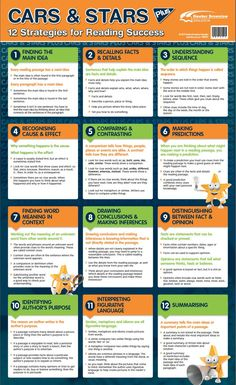 35 Best Reading Images Teaching Ideas Teaching Reading Guided