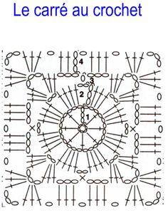 Cuadro de símbolos y abreviaturas de puntos en crochet