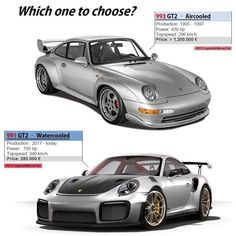 911. Legends Never Die! — Which one of these two Porsche Legends would YOU...