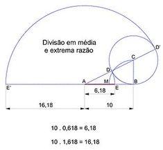 Proporção áurea – Wikipédia, a enciclopédia livre