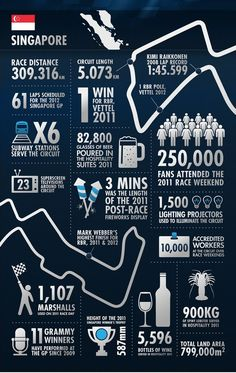 Red Bull Singapore F1 infographic