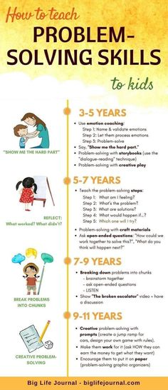 How to Teach Problem-Solving to Kids (by age) – Big Life Journal parenting advice How to Teach Problem-Solving Skills to Kids (Ages Problem Solving Skills, Coping Skills, Social Skills, Life Skills, Problem Solving Activities, Education Positive, Kids Education, Positive Discipline, Kids And Parenting