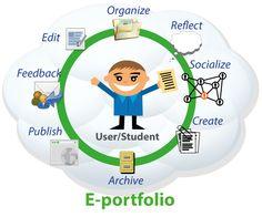 eportfolio, e-portfolio, school, international school, portfolio