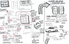 """ideo/EAT Brief: """"Refreshing the Urban Pantry"""" for Feeding America"""