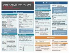 Data Analysis with PANDAS. Data Science Free | Cheat Sheets