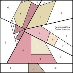 SG patchwork: Riscos de sunbonnet para foundation