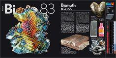 世界で一番美しい元素図鑑 THE Elements
