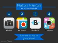 ThingLink App Smash Challenge - a recipe for merging digital & analog for creativity!