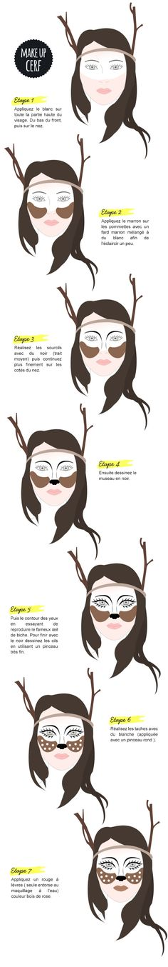 Etapes maquillage cerf - Peek It Magazine