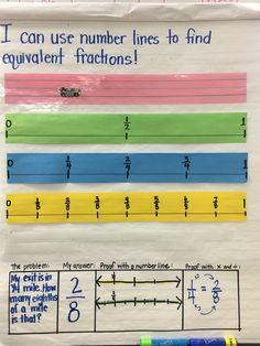 Teaching Fractions, Math Fractions, Teaching Math, Dividing Fractions, Multiplication Strategies, Teaching Ideas, Math 5, Fun Math, Number Line Activities