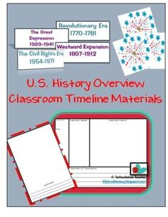 US History Timeline Overview materials, 30 pgs of support documents! (free for 2 days, then $2)