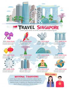 singapore culture sightseeing tours and national traditions information for travelers infographic flat poster abstract vector illustration Singapore Travel Tips, Singapore Tour, Singapore National Day, Mother's Day Banner, Event Poster Template, Cherry Blossom Background, Travel Doodles, Red And White Roses, Photo Texture