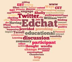 The 35 Best Web 2.0 Classroom Tools Chosen By You - Edudemic