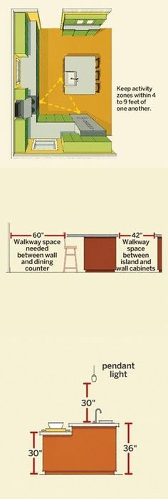 Be sure to leave enough walkway space between activity zones and choose an island with the ideal height for food prep.