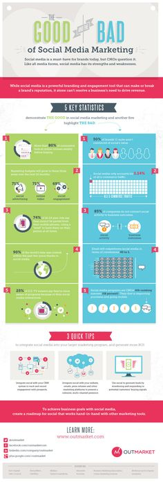 [infographie] Pourquoi intégrer les Réseaux Sociaux à sa stratégie #marketing? #socialmedia #CM