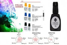 """08a0c184fee Different types of eyelash products are used for eyelash extension glue.  Among them """"Blink"""