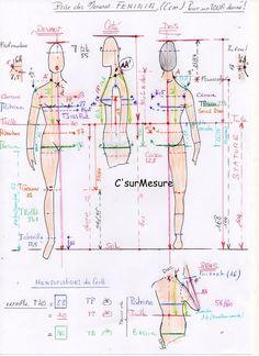 exemple pour la Taille 40 Csm / stature et au TP où TB.  tableaux  pour tour TP où TB