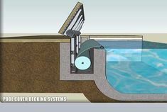 Like a hidden pool cover reel. Pergola Canopy, Diy Pergola, Modern Pergola, Pergola Roof, Pergola Shade, Hidden Pool, Covered Pergola, Swimming Pool Designs, Pergola Designs
