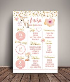 Baby Posters, Time To Celebrate, Baby Love, Girl Birthday, Kindergarten, Presents, Frame, Diy, Moment