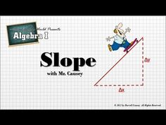 Algebra - Finding the Slope of a Line