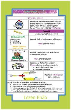 Hulpkaart > lezen versnellen. Learning Tips, Spelling, Teaching, Writing, School, Dyslexia, Education, Being A Writer, Games