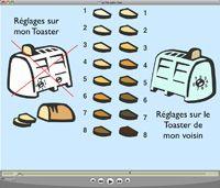 IMPRESSION calibrage-du-grille-pain
