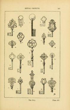 A Handbook Of Ornament With Three Hundred Plates Franz Sales Meyer 1896 0427 Metal Objects Key Antique Keys, Vintage Keys, Compass Tattoo, Key Tattoos, Garter Tattoos, Rosary Tattoos, Crown Tattoos, Bracelet Tattoos, Heart Tattoos