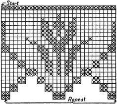 Free Filet Crochet Graph Patterns | Tulip Bedroom Ensemble Free Filet Crochet Pattern - KarensVariety.com