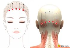 Активируем мышцы свода черепа: базовые упражнения для лифтинга лица