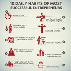 10 Daily Habits Of The Most Successful Entrepreneurs                                                                                                                                                                                 More