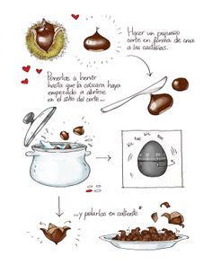Cartoon Cooking: Marrons Mousse. Mousse de Castañas. O magdalenas?