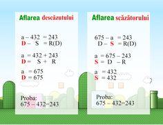 Classroom Decor, Parenting, Math, School, Blog, Mathematics, Math Resources, Blogging, Early Math